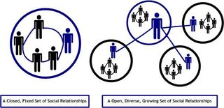 Closed and Open Relationships