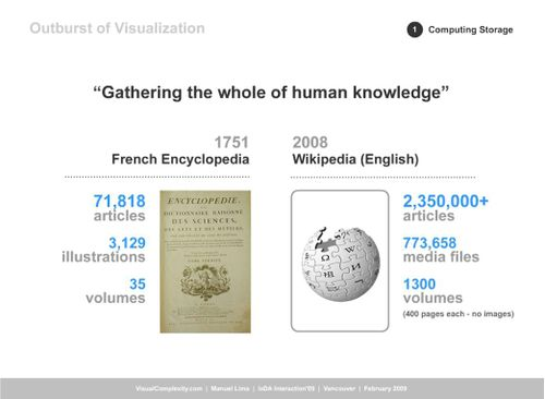 Manuel Lima - VC - human knowledge