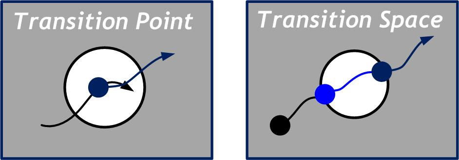 Transition Points-Space