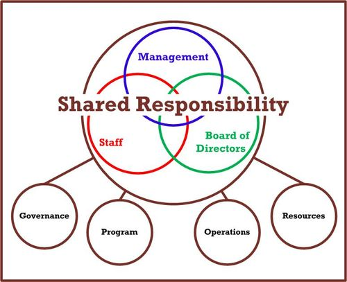 Shared Responsibility
