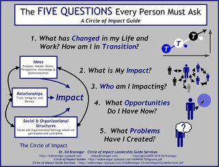 The Five Questions - Work-Life Coaching Guide