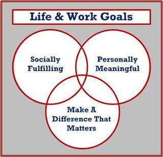 Life-Work Goals