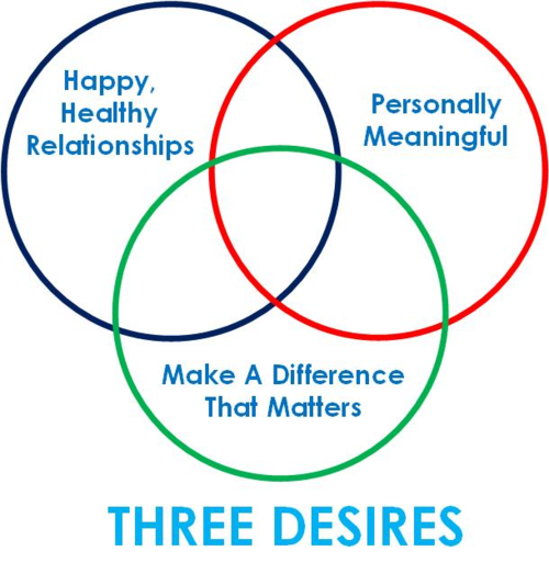 Three Desires-Impact-NoFill