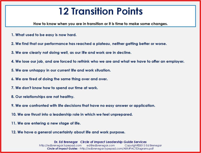 12TransitionPoints