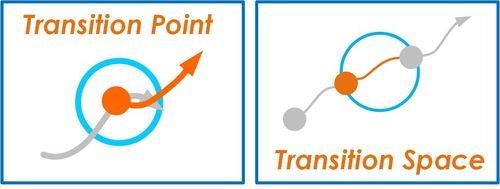 Transition Points-Space2