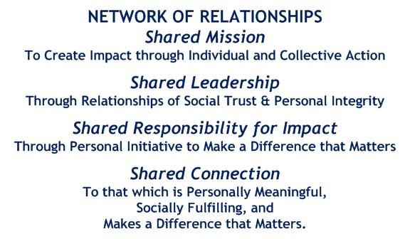 SharedNetworkRelationships