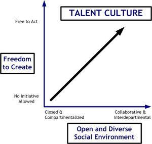 Talent_culture